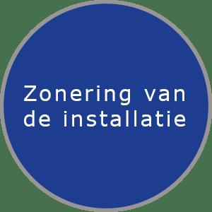 zonering installatie